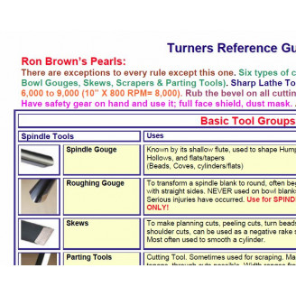 Turners Reference Guide
